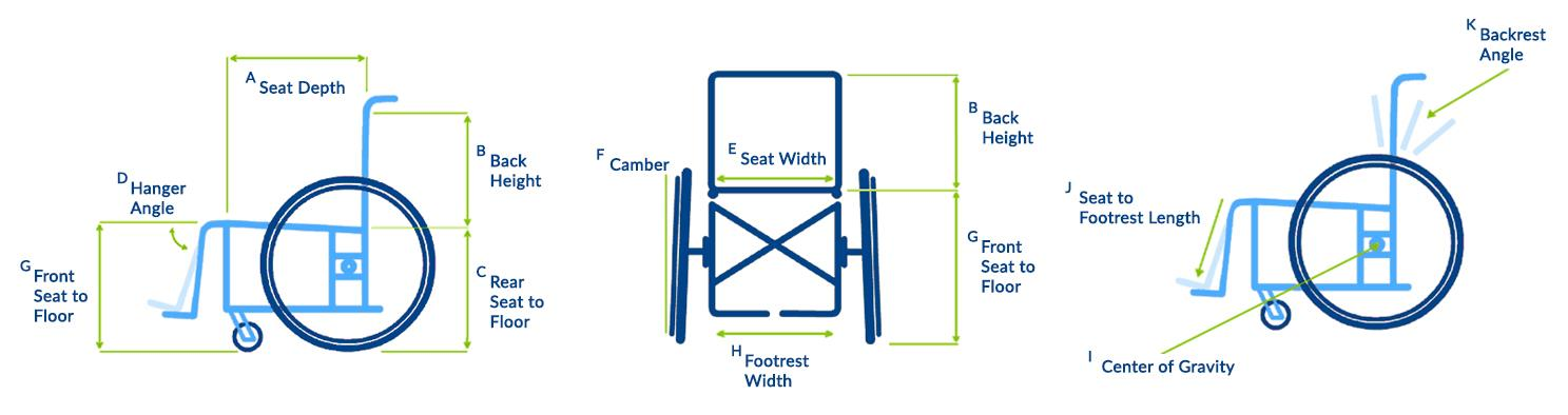 Guide for Measuring Manual Wheelchair